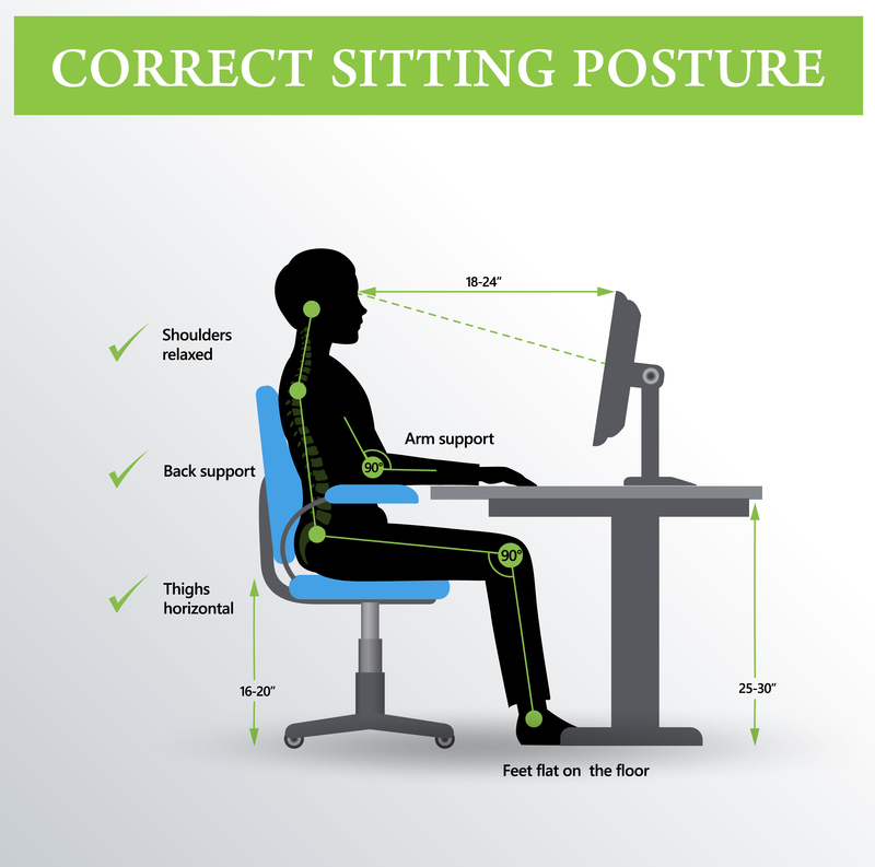 Ergonomic Tips For The Office Posture